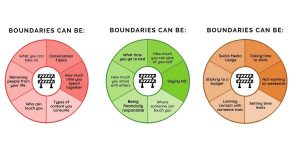 Boundaries can be... Connectable Life