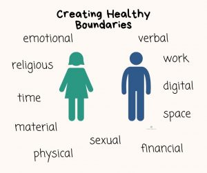 Creating Healthy Boundaries Connectable Life