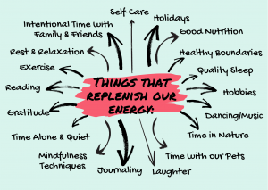 Things that replenish energy - Connectable Life